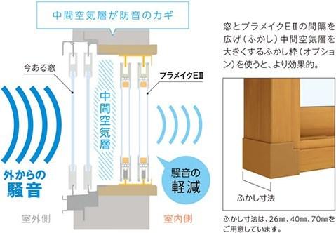 中間空気層が防音のカギ
